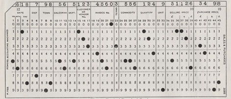 NAEST-233-03-page-01-image-of-punched-card