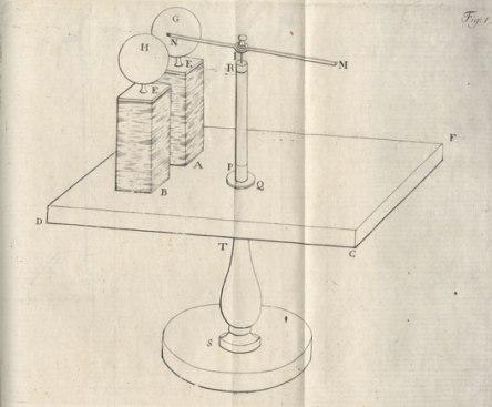 Zamboni-Della-Pila-Elettrica-Figure-1