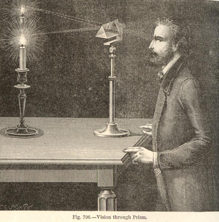 Prism, Everett 1901